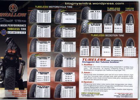 Ban Motor Irc Surabaya produsen ban lokal di prj 2010 perang harga banjir hadiah sssttt ada hadiah motor loh