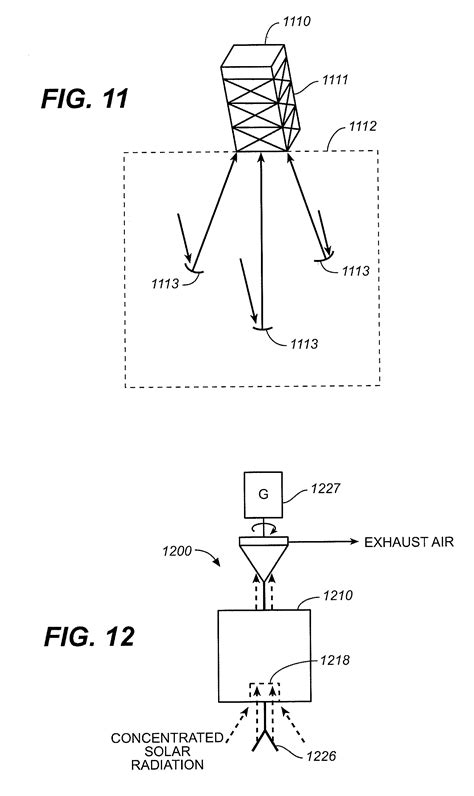 Patent US8378280 - Integrated solar energy receiver