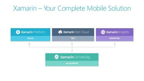 xamarin tutorial ppt xamarin 4 the future of apps