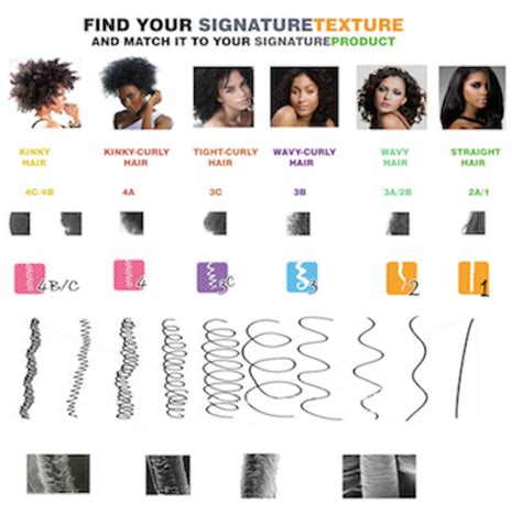 what type of hair is better for the vixen sew in black hair types