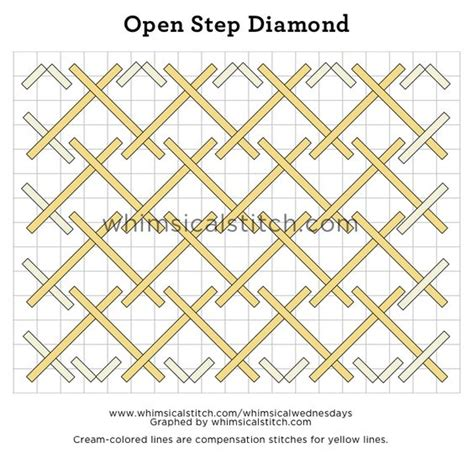 needlepoint stitch diagrams february 10 the mosaic and diamonds on