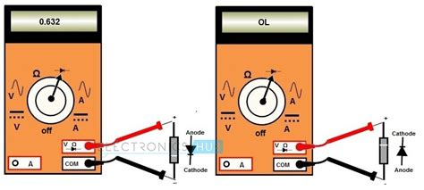 how to test diode polarity how to test a diode using analog and digital multimeter