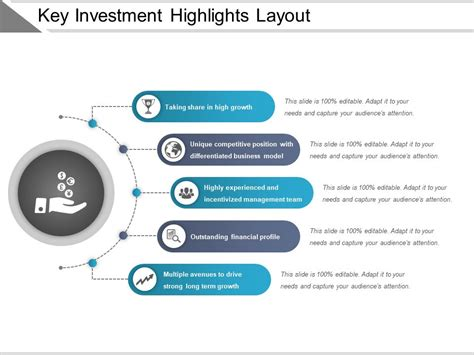 product layout exle ppt key investment highlights layout exle of ppt