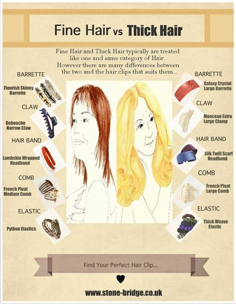 hairstyles for fine dense hair fine hair vs thick hair thin hair pinterest thick