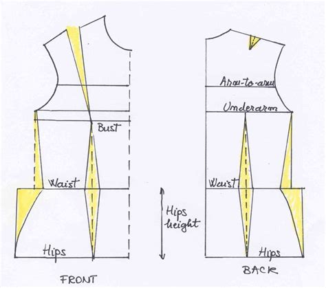 pattern making basic bodice a tutoriel explaining how to adjust your bodice pattern to