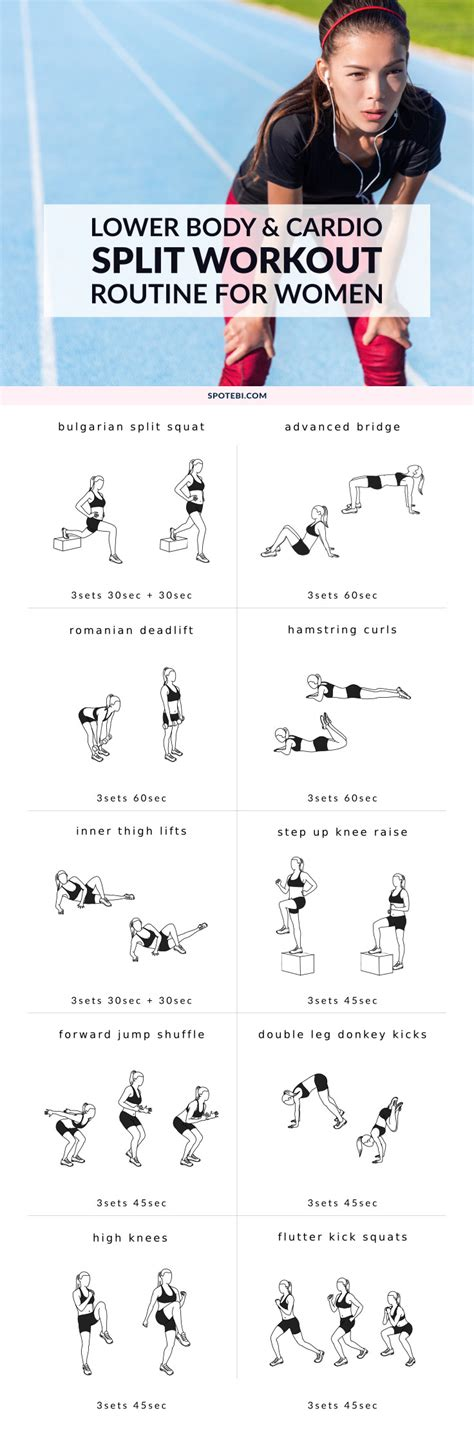 lower and cardio split workout
