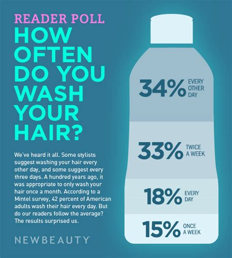 how often should i color my hair infographic how often you wash your hair dailybeauty