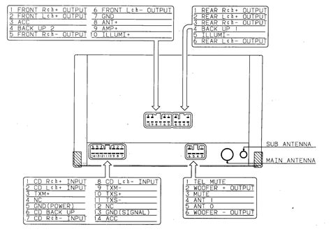 avic d3 wiring diagram free wiring diagrams