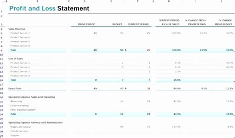 better profit and loss statements with waterfall charts in excel