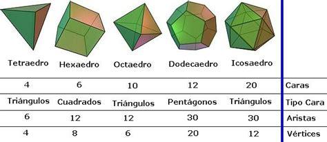 Sale Nu S K I N S C I O N Whitening Roll On matematicas maravillosas 191 por qu 233 s 243 lo puede haber 5 s 243 lidos pitag 243 ricos