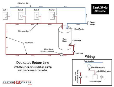 recirculating water system diagram water recirculating system diagram water heater