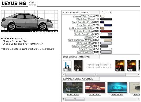 lexus hs paint codes and media archive clublexus lexus forum discussion