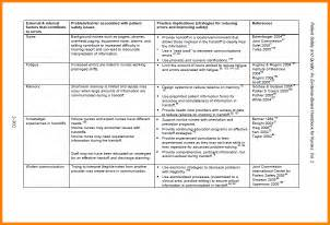 Nursing Handoff Report Template by 8 Nursing Handoff Report Template Monthly Bills Template