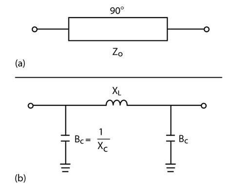 capacitor voltage divider equation capacitor inductor voltage divider 28 images capacitor in voltage divider physics forums the