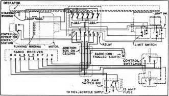 wiring diagram garage door opener wiring diagram