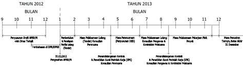 pattern drafting adalah rizkiardi engineering permasalahan jalan raya di indonesia