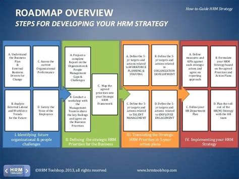 human resources strategic planning template template hr strategic plan template