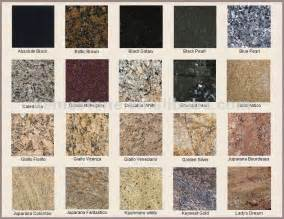 Home Depot Kitchen Countertops Price - kitchen countertop home depot china countertops vanity tops amp table tops