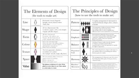 the fundamentals of illustration the fundamentals of design for illustration youtube