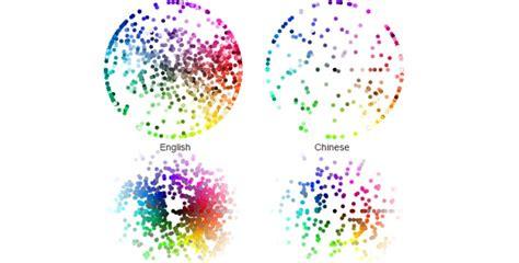 color in translation colors in translation k international