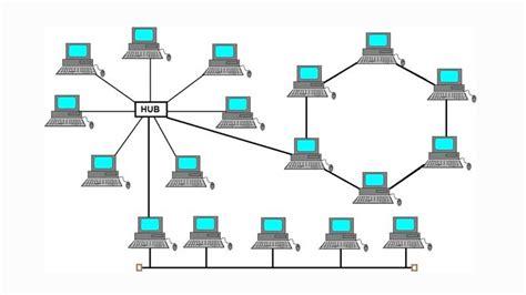 Pengertian Hybrid Layout Adalah | pengertian jaringan topologi hybrid beserta kelebihan dan