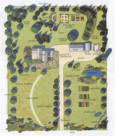 garden layouts ideas best 25 acreage landscaping ideas on best