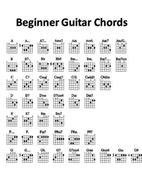 guitar tutorial ebook begginer guitar chords