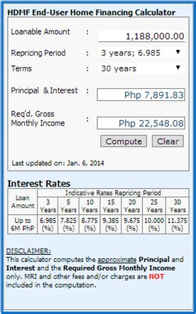 pag ibig fund housing loan computation profriends pag ibig financing