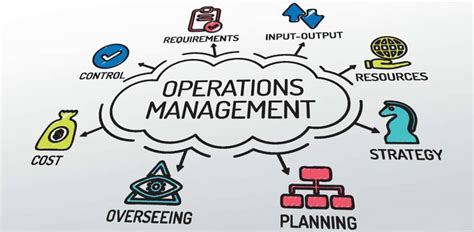 Executive Mba In Operations Management In India by Mba Operation Admission At Sibm Pune In Management Quota
