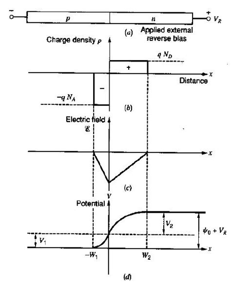 barrier potential in pn junction diode barrier potential in pn junction diode 28 images characteristics and working of p n junction