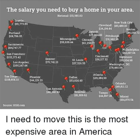 most affordable cities in america dc minneapolis boston 25 best memes about st louis st louis memes