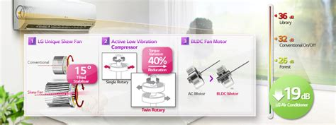 Lg Ac New Cool Low Wattage lg bs q1865na0 lg cool inverter v air conditioner l lg africa