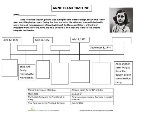 Piyama Pp House frank timeline worksheet