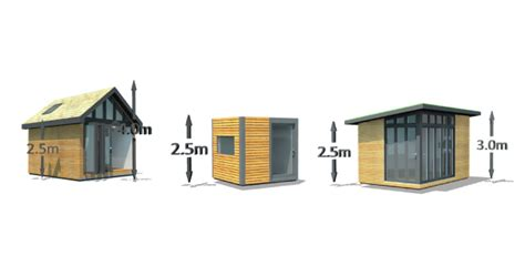 Building A Shed Without Planning Permission by Garden Shed Planning Permission Lean To Storage Shed