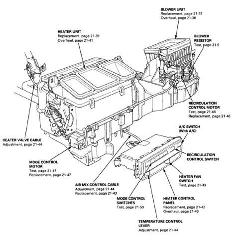 hvac blend door actuator testing solved honda tech honda forum discussion