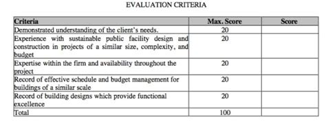 design competition evaluation criteria how do we get a good library design reality bites