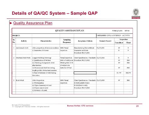 quality assurance plan sample
