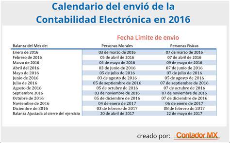 calendario de pagos del gas calendario del pago de gas en 2016 cronograma de pago