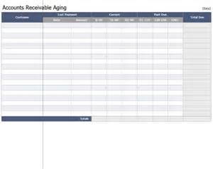 excel accounts receivable template account receivable aging report template financial