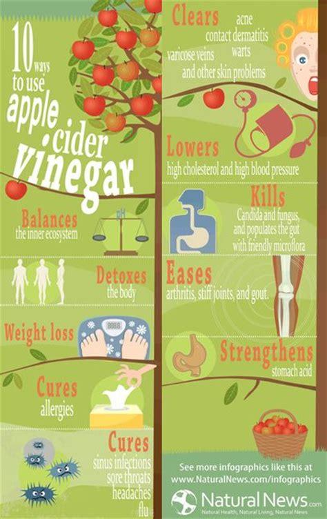 Detox Odor Cranberry Juice by Tips Apple Cider Vinegar Remedies This Weekend