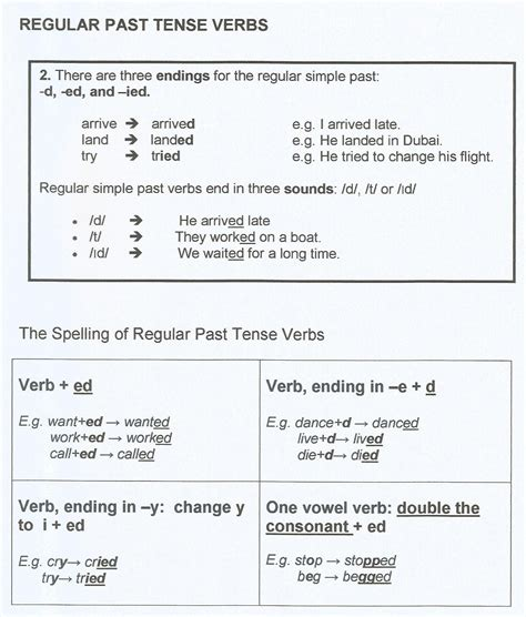 pattern of 12 tenses write the pattern of past tense and give exle sweet level