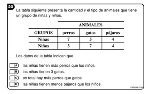preguntas basicas para obtener informacion personal en ingles taller de matematica