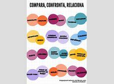 Comparativos y superlativos en español - lenguaje y otras ... Lenguaje Y Otras Luces