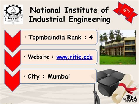 Top 5 Mba Colleges In Mumbai by Top Mba Colleges In Mumbai