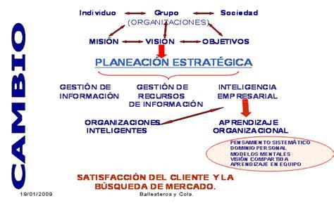 procesos de cambio organizacional gestiopolis importancia de la gesti 243 n de la informaci 243 n y el