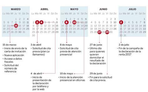 Calendario Y Fechas Clave De La Declaracin De La Renta En El 2016   calendario de la declaraci 243 n de la renta 2017 2018