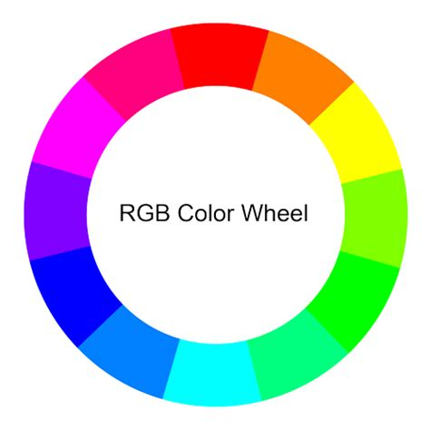 rbg color rgb color wheel hex values printable blank color wheel