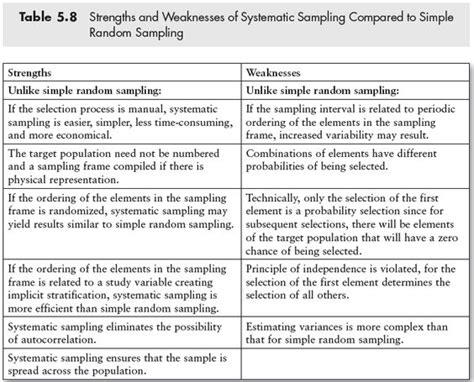 sle of weaknesses random sling worksheets middle school random best free printable worksheets