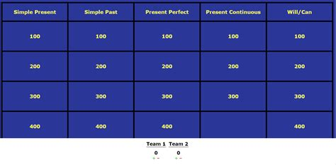 jeopardy template the interactive classroom reported speech