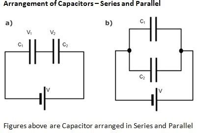 the capacitor network shown above the capacitor network shown above 28 images engineering capacitor dictionary capacitor